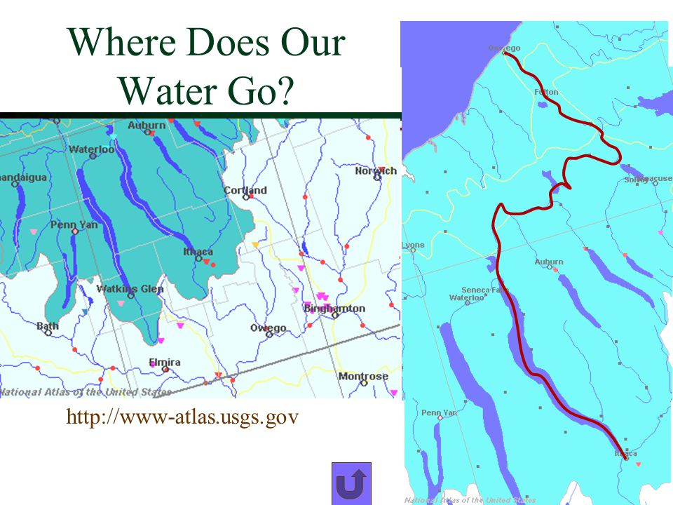 Where Does Our Water Go? http://www-atlas.usgs.gov