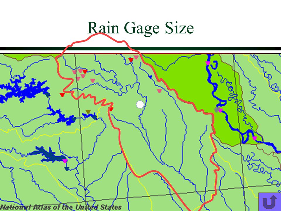 Rain Gage Size