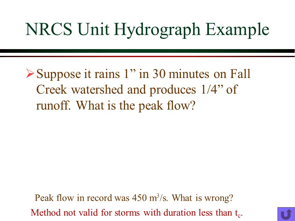 NRCS Unit Hydrograph Example Suppose it rains 1 in 30 minutes on Fall Creek watershed and produces 1/4 of runoff.