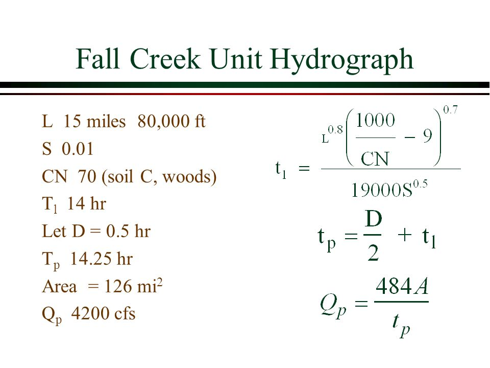 Fall Creek Unit Hydrograph L  15 miles  80,000 ft S  0.01 CN  70 (soil C, woods) T l  14 hr Let D = 0.5 hr T p  14.25 hr Area = 126 mi 2 Q p  4