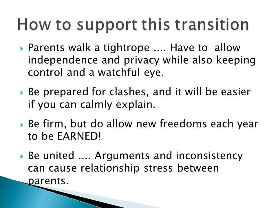 Parents walk a tightrope.... Have to allow independence and privacy while also keeping control and a watchful eye. Be prepared for clashes, and it wil