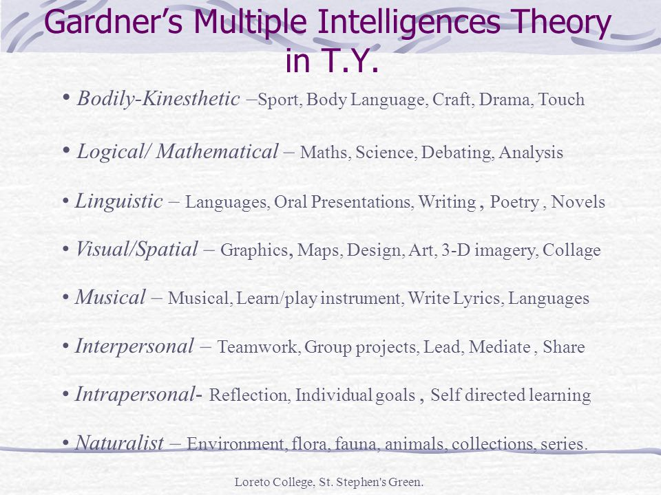 Loreto College, St. Stephen s Green. Gardners Multiple Intelligences Theory in T.Y.
