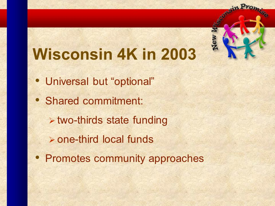 Wisconsin 4K in 2003 Universal but optional Shared commitment: two-thirds state funding one-third local funds Promotes community approaches
