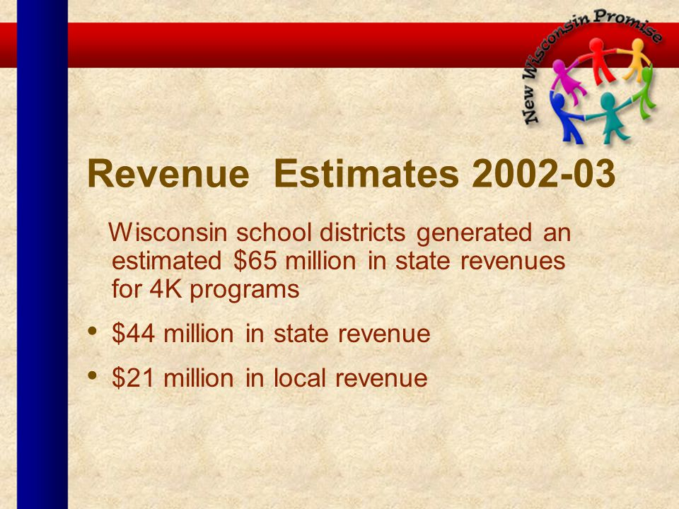 Revenue Estimates 2002-03 Wisconsin school districts generated an estimated $65 million in state revenues for 4K programs $44 million in state revenue