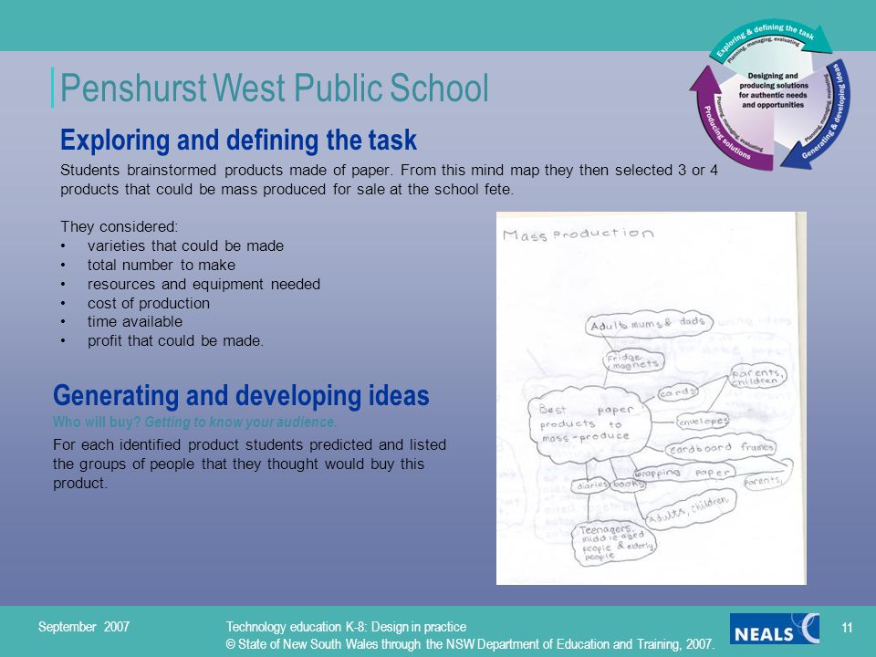 Penshurst West Public School Exploring and defining the task Students brainstormed products made of paper.