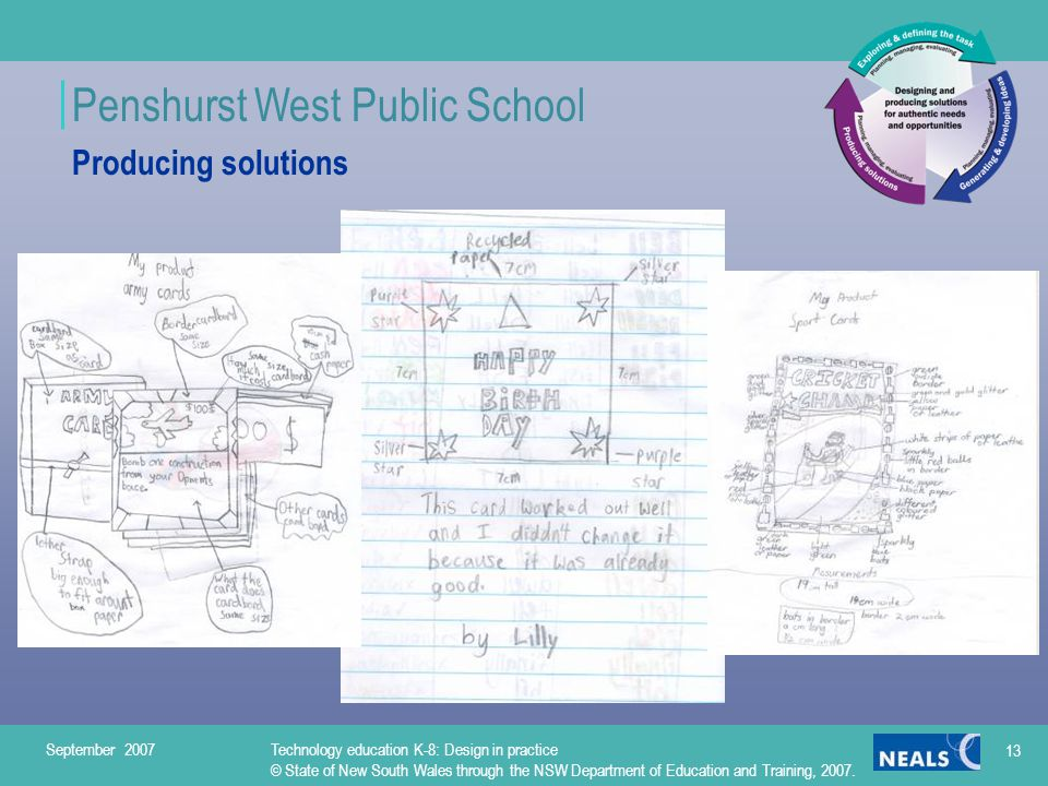 Penshurst West Public School Producing solutions September 2007Technology education K-8: Design in practice © State of New South Wales through the NSW Department of Education and Training, 2007.