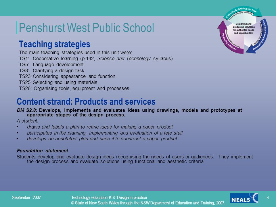 Penshurst West Public School Teaching strategies The main teaching strategies used in this unit were: TS1:Cooperative learning (p.142, Science and Technology syllabus) TS5:Language development TS8:Clarifying a design task TS23:Considering appearance and function TS25:Selecting and using materials TS26: Organising tools, equipment and processes.