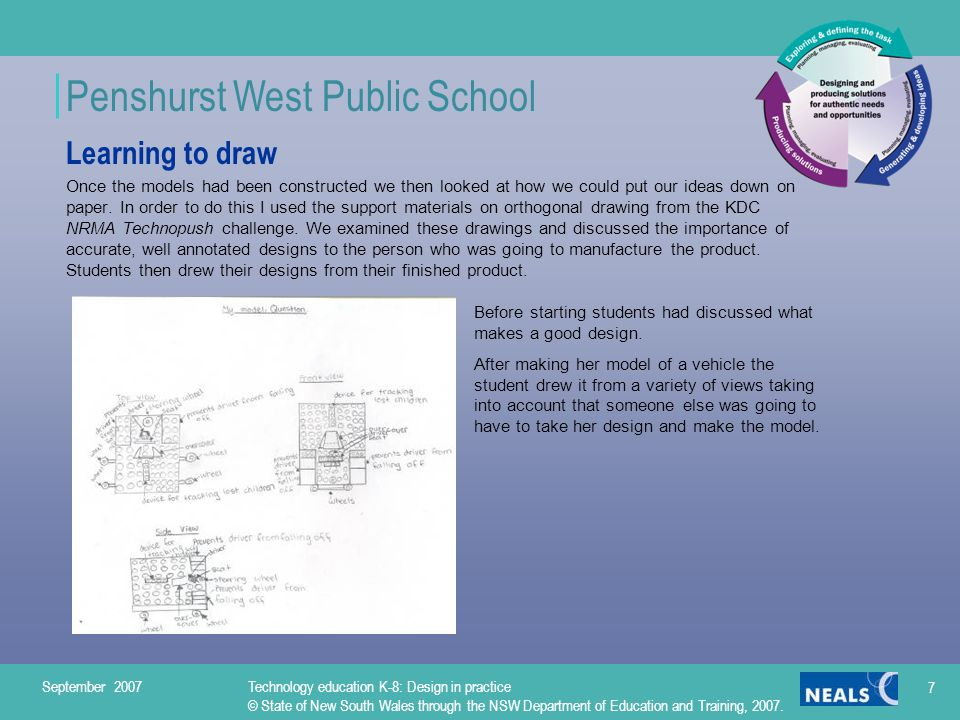 Penshurst West Public School Learning to draw Once the models had been constructed we then looked at how we could put our ideas down on paper.