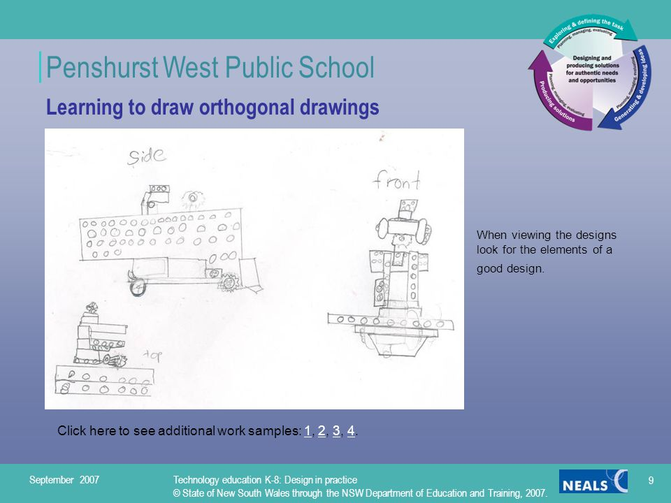 Penshurst West Public School Learning to draw orthogonal drawings Click here to see additional work samples: 1, 2, 3, 4.1234 When viewing the designs look for the elements of a good design.