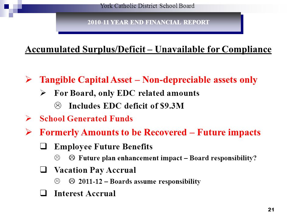 21 Accumulated Surplus/Deficit – Unavailable for Compliance Tangible Capital Asset – Non-depreciable assets only For Board, only EDC related amounts Includes EDC deficit of $9.3M School Generated Funds Formerly Amounts to be Recovered – Future impacts Employee Future Benefits Future plan enhancement impact – Board responsibility.
