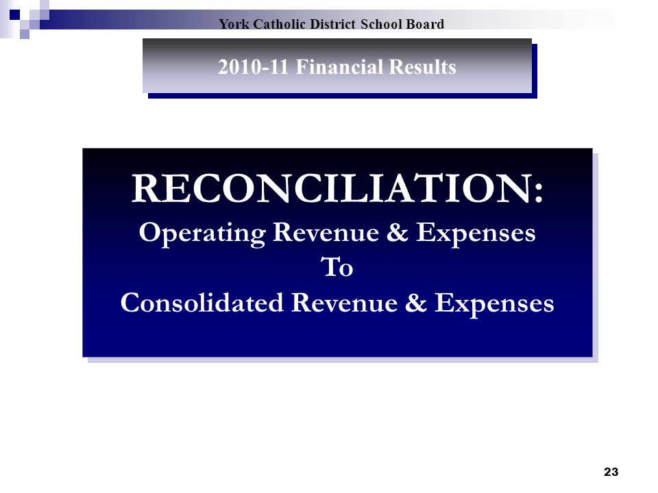 23 York Catholic District School Board 2010-11 Financial Results RECONCILIATION: Operating Revenue & Expenses To Consolidated Revenue & Expenses RECONCILIATION: Operating Revenue & Expenses To Consolidated Revenue & Expenses