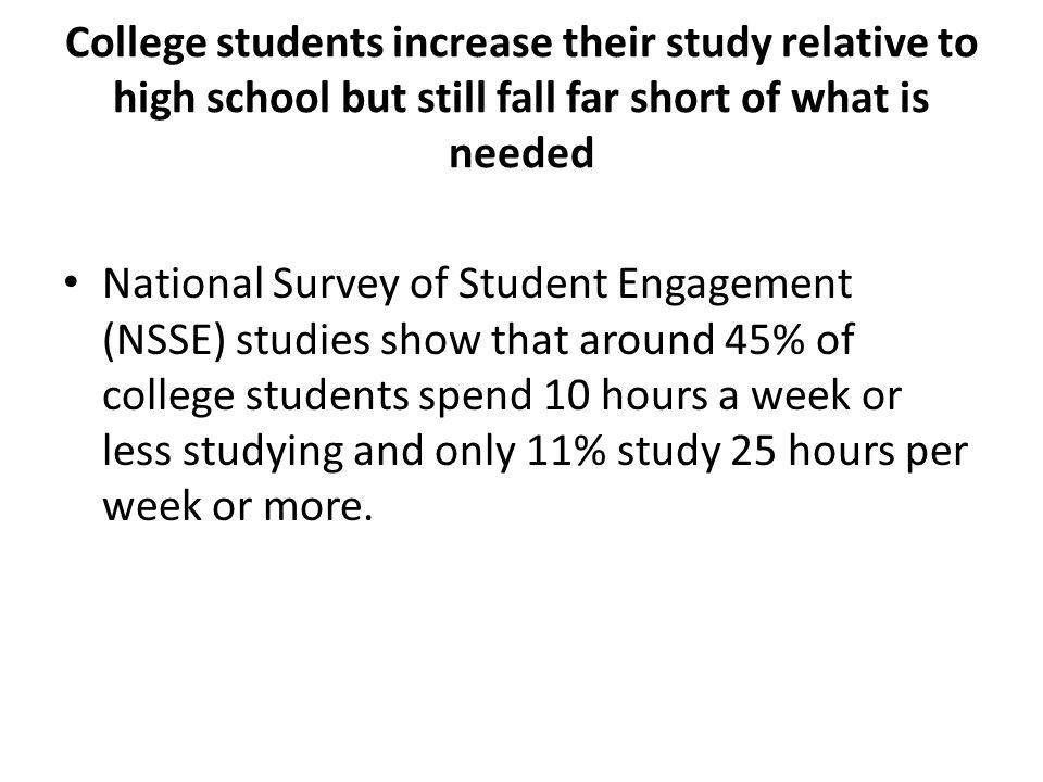 College students increase their study relative to high school but still fall far short of what is needed National Survey of Student Engagement (NSSE) studies show that around 45% of college students spend 10 hours a week or less studying and only 11% study 25 hours per week or more.