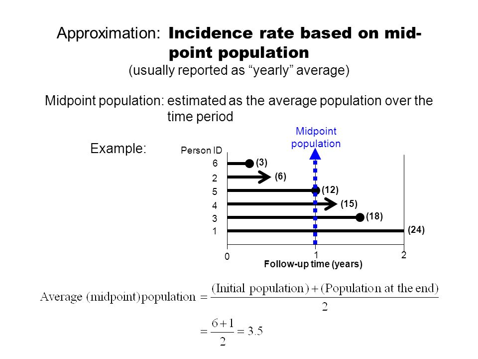 Approximation: Incidence rate based on mid- point population (usually reported as yearly average) Person ID 0 12 4 1 (24) 2 (6) 3 (18) (15) 5 (12) 6 (3) Follow-up time (years) Midpoint population Midpoint population: estimated as the average population over the time period Example: