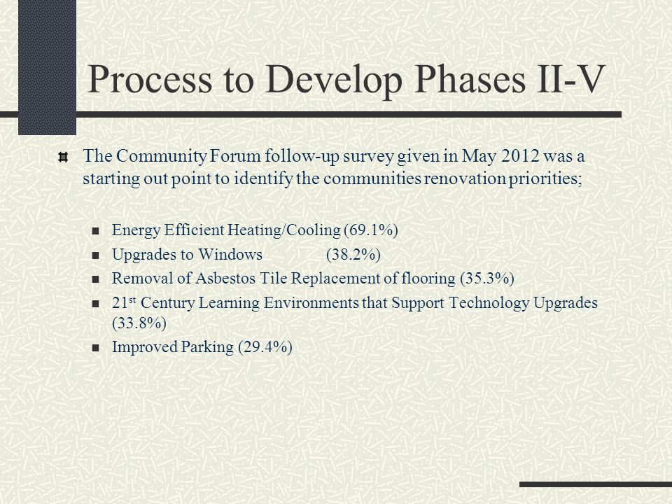 Process to Develop Phases II-V The Community Forum follow-up survey given in May 2012 was a starting out point to identify the communities renovation