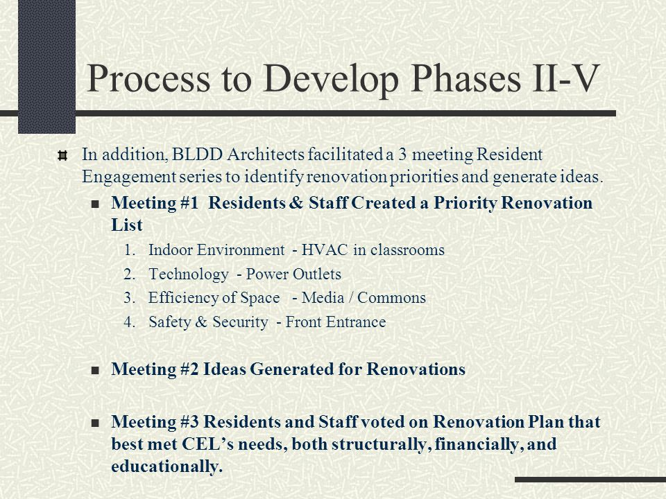 Process to Develop Phases II-V In addition, BLDD Architects facilitated a 3 meeting Resident Engagement series to identify renovation priorities and generate ideas.