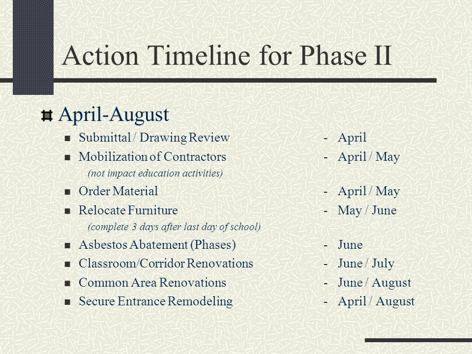 Action Timeline for Phase II April-August Submittal / Drawing Review - April Mobilization of Contractors - April / May (not impact education activities) Order Material - April / May Relocate Furniture - May / June (complete 3 days after last day of school) Asbestos Abatement (Phases) - June Classroom/Corridor Renovations - June / July Common Area Renovations- June / August Secure Entrance Remodeling- April / August