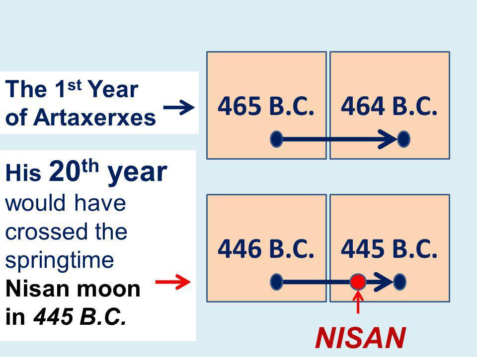 465 B.C.464 B.C.446 B.C.445 B.C.