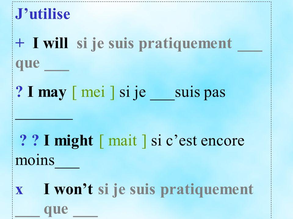 Jutilise + I will si je suis pratiquement ___ que ___ ? I may [ mei ] si je ___suis pas _______ ? ? I might [ mait ] si cest encore moins___ x I wont