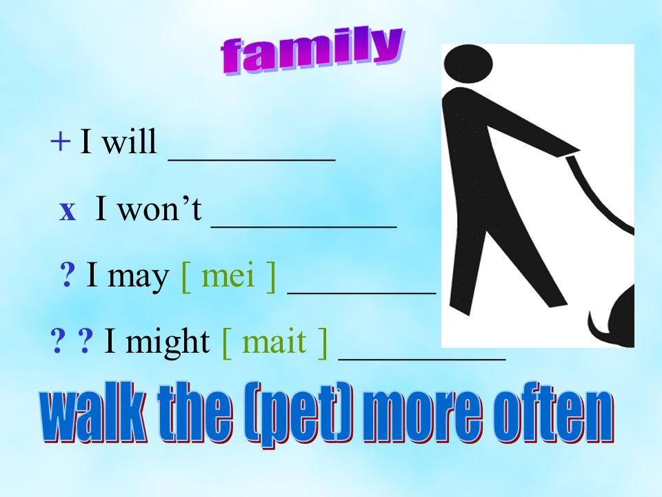 + I will _________ x I wont __________ ? I may [ mei ] ________ ? ? I might [ mait ] _________