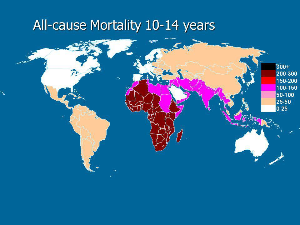 All-cause Mortality 10-14 years