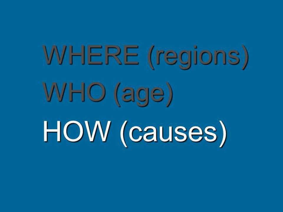 WHERE (regions) WHO (age) HOW (causes)