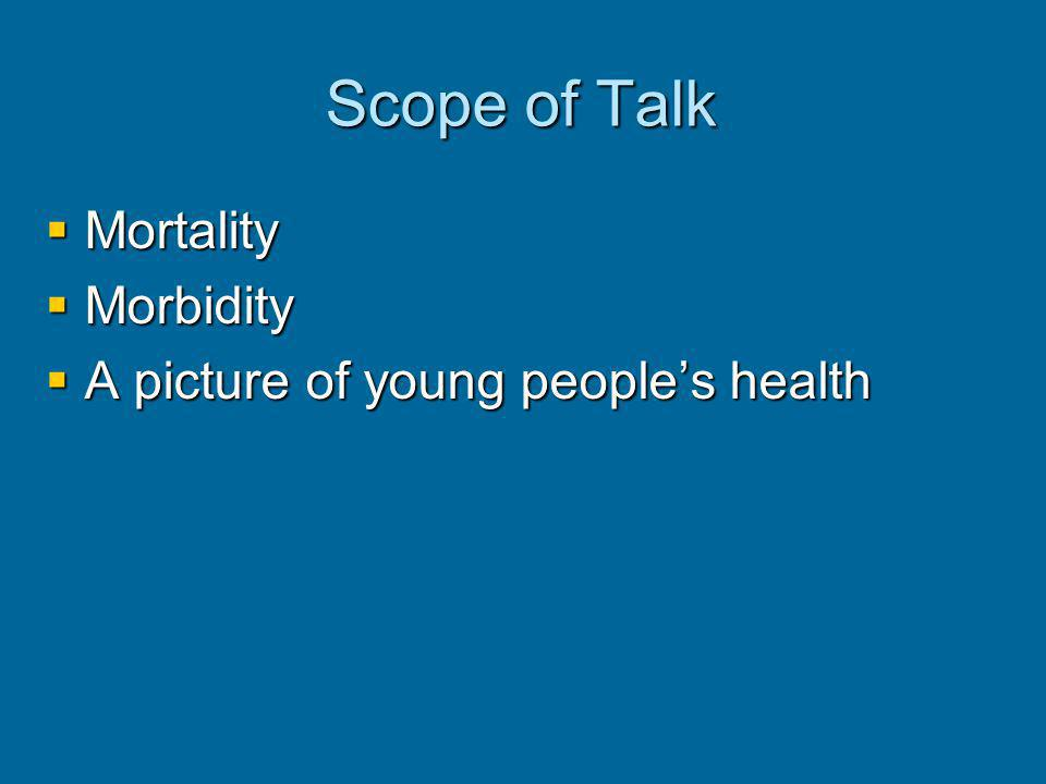 Scope of Talk Mortality Mortality Morbidity Morbidity A picture of young peoples health A picture of young peoples health