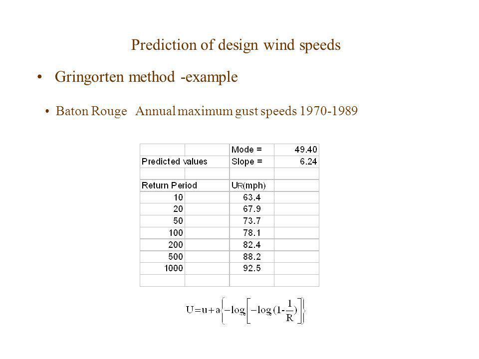 Prediction of design wind speeds Gringorten method -example Baton Rouge Annual maximum gust speeds 1970-1989