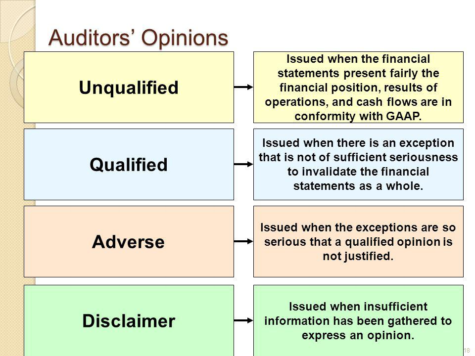 3-18 Auditors Opinions Unqualified Issued when the financial statements present fairly the financial position, results of operations, and cash flows are in conformity with GAAP.