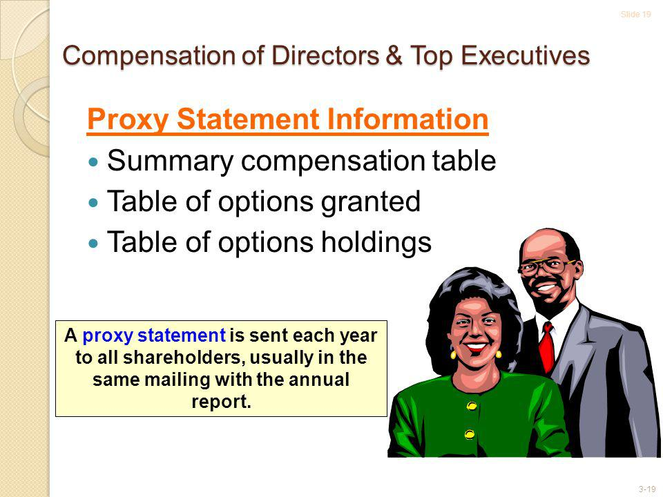 Slide 19 3-19 Compensation of Directors & Top Executives Proxy Statement Information Summary compensation table Table of options granted Table of options holdings A proxy statement is sent each year to all shareholders, usually in the same mailing with the annual report.