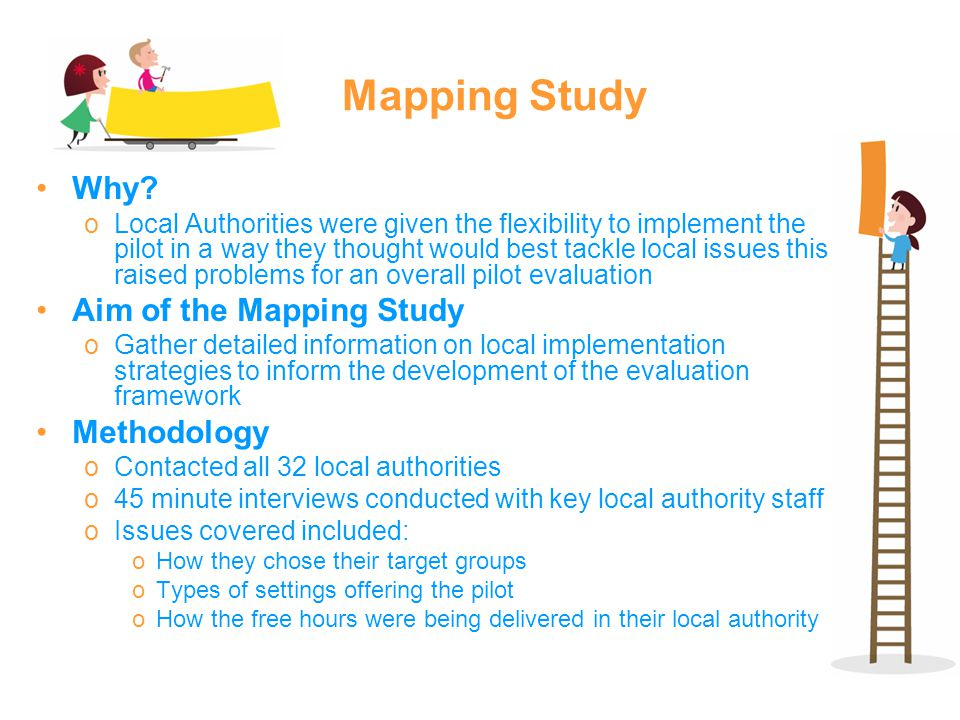 Mapping Study Why.