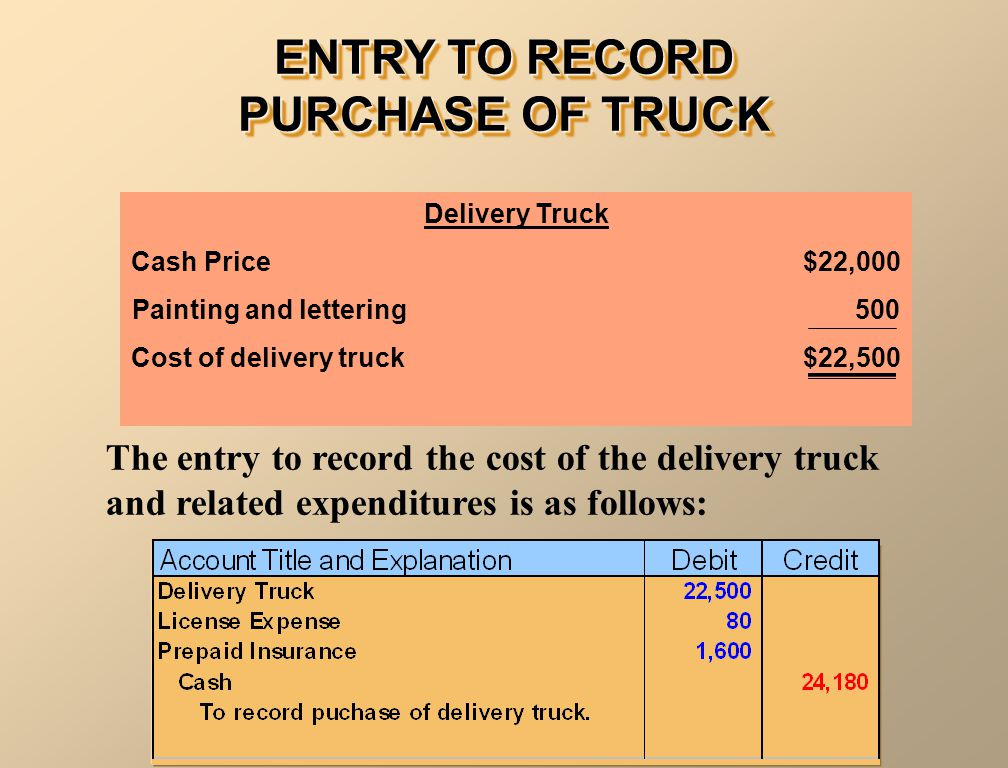 ENTRY TO RECORD PURCHASE OF TRUCK The entry to record the cost of the delivery truck and related expenditures is as follows: Delivery Truck Cash Price