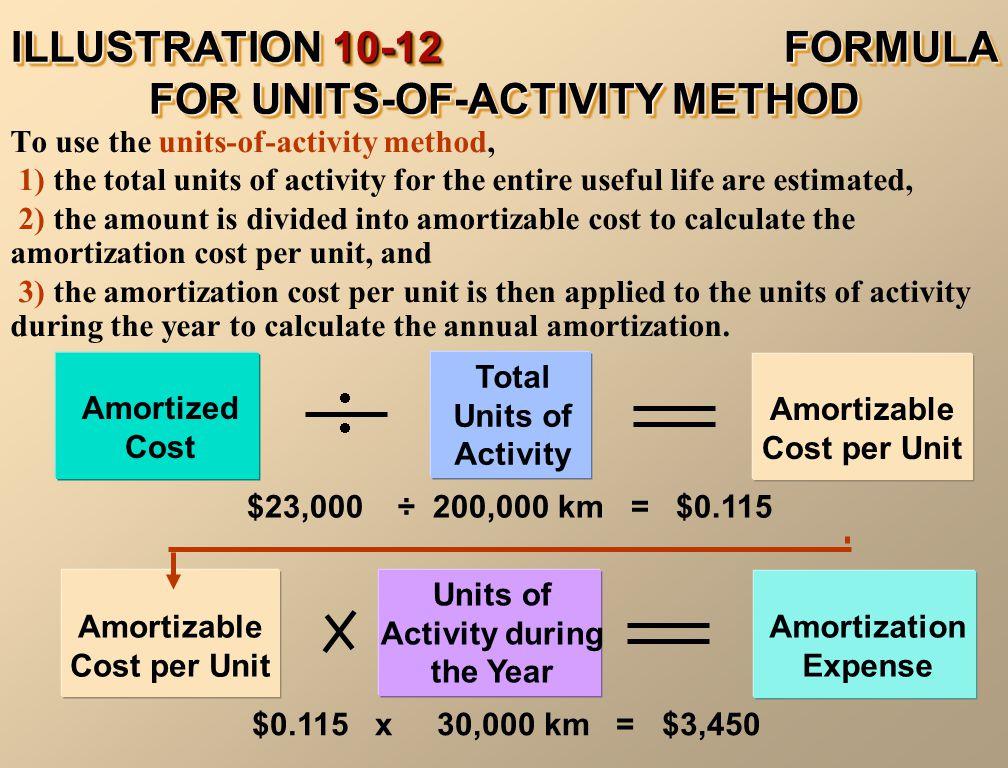 ILLUSTRATION 10-12 FORMULA FOR UNITS-OF-ACTIVITY METHOD To use the units-of-activity method, 1) the total units of activity for the entire useful life