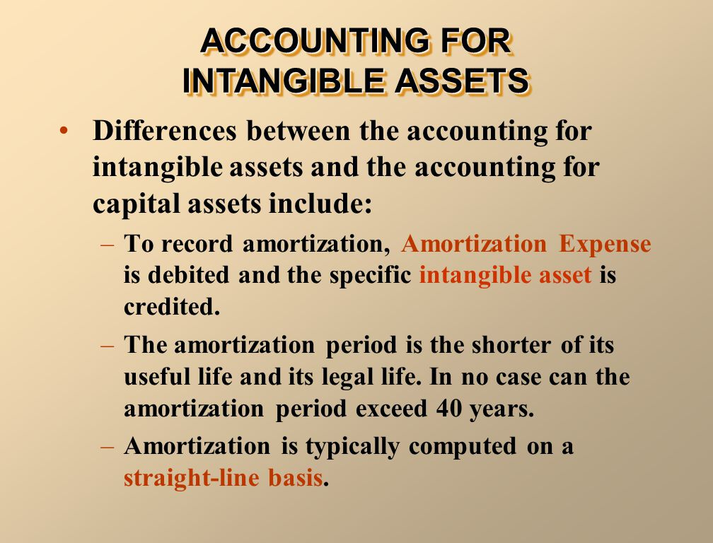 Differences between the accounting for intangible assets and the accounting for capital assets include: –To record amortization, Amortization Expense