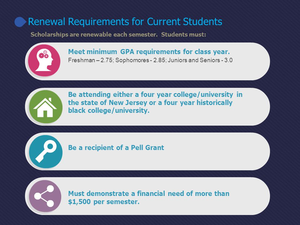 Meet minimum GPA requirements for class year. Freshman – 2.75; Sophomores - 2.85; Juniors and Seniors - 3.0 Be a recipient of a Pell Grant Renewal Req