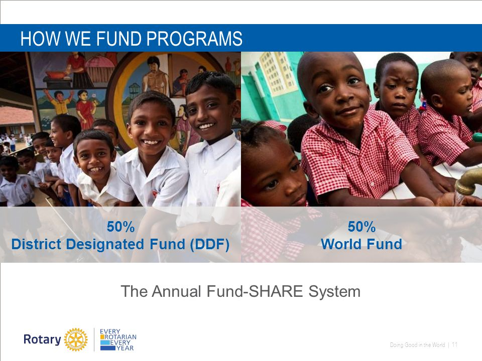 Doing Good in the World | 11 HOW WE FUND PROGRAMS The Annual Fund-SHARE System 50% World Fund 50% District Designated Fund (DDF)