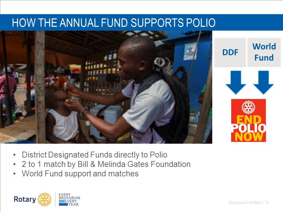 Doing Good in the World | 12 HOW THE ANNUAL FUND SUPPORTS POLIO DDF World Fund District Designated Funds directly to Polio 2 to 1 match by Bill & Melinda Gates Foundation World Fund support and matches