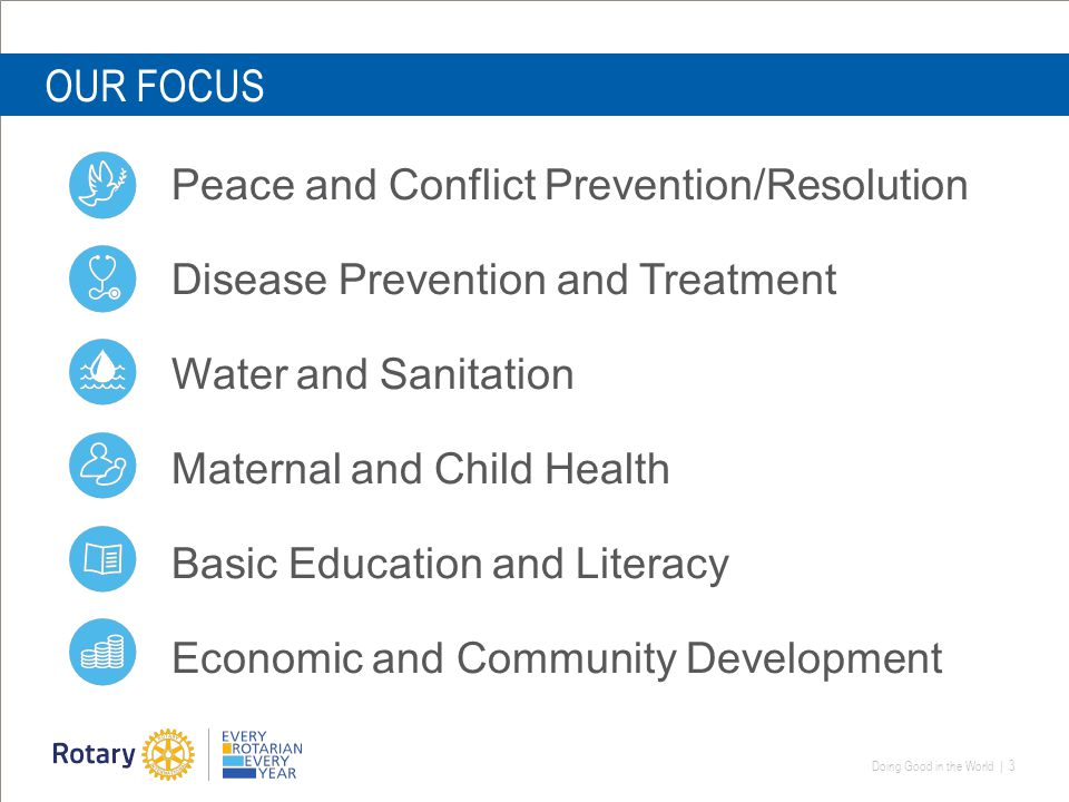 Doing Good in the World | 3 OUR FOCUS Peace and Conflict Prevention/Resolution Disease Prevention and Treatment Water and Sanitation Maternal and Child Health Basic Education and Literacy Economic and Community Development