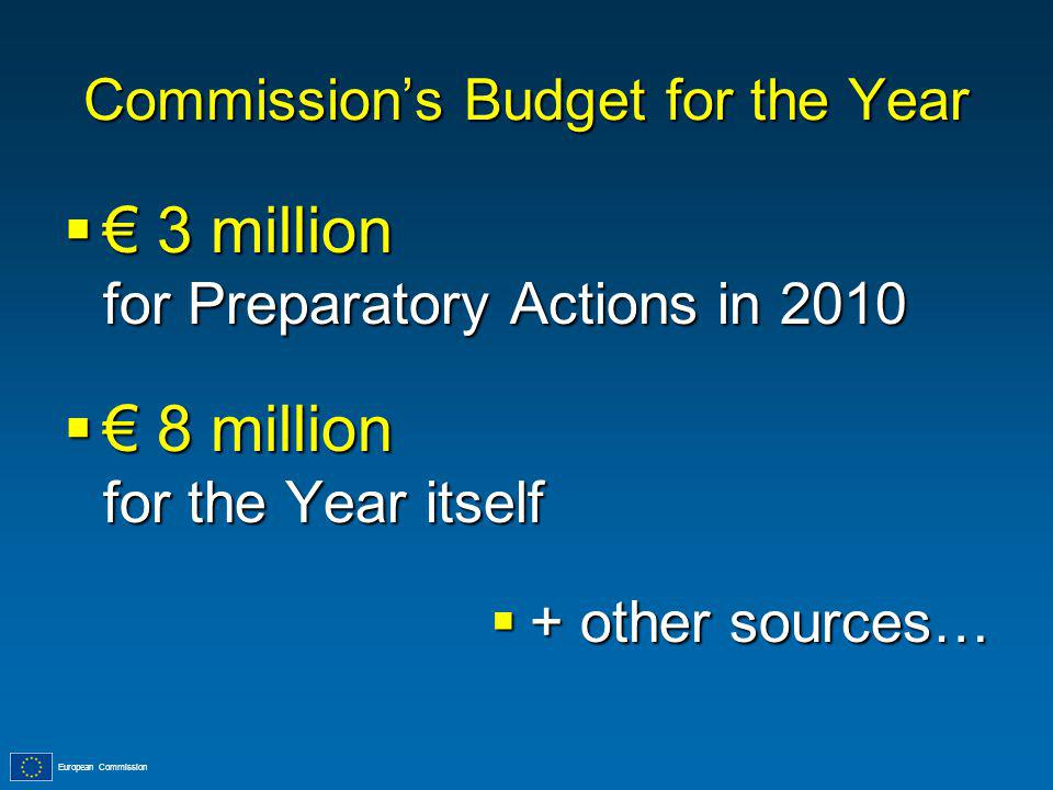 European Commission Commissions Budget for the Year 3 million for Preparatory Actions in 2010 3 million for Preparatory Actions in 2010 8 million for the Year itself 8 million for the Year itself + other sources… + other sources…