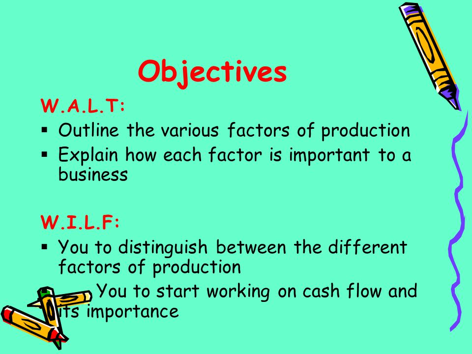 Objectives W.A.L.T: Outline the various factors of production Explain how each factor is important to a business W.I.L.F: You to distinguish between t