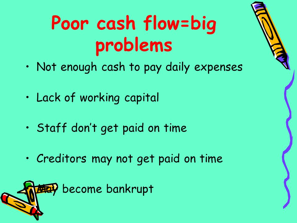 Poor cash flow=big problems Not enough cash to pay daily expenses Lack of working capital Staff dont get paid on time Creditors may not get paid on ti
