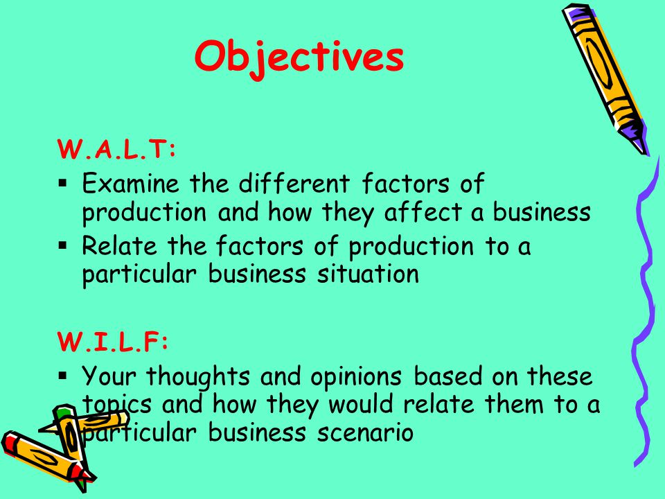 Objectives W.A.L.T: Examine the different factors of production and how they affect a business Relate the factors of production to a particular busine