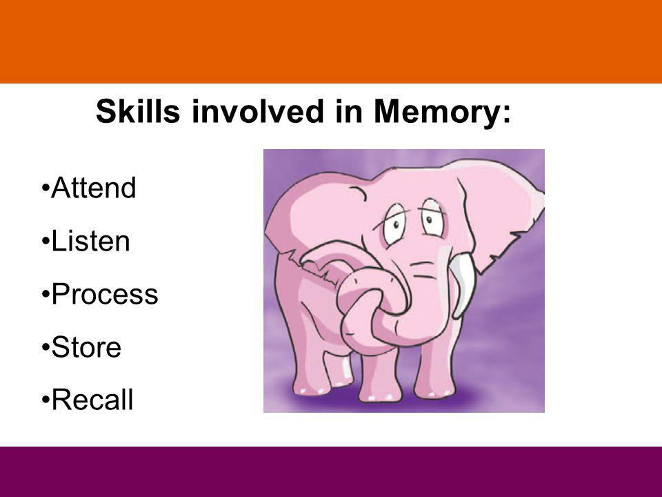 Attend Listen Process Store Recall Skills involved in Memory: