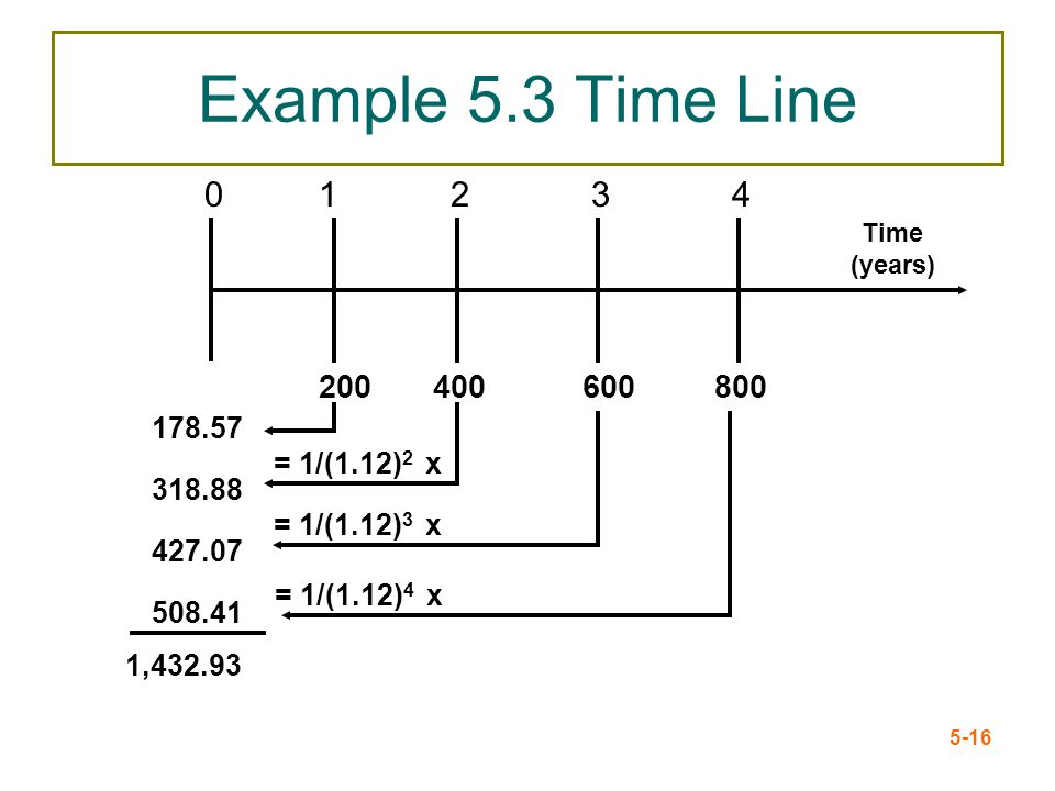 5-16 Example 5.3 Time Line 01234 200400600800 178.57 318.88 427.07 508.41 1,432.93 = 1/(1.12) 4 x = 1/(1.12) 3 x Time (years) = 1/(1.12) 2 x