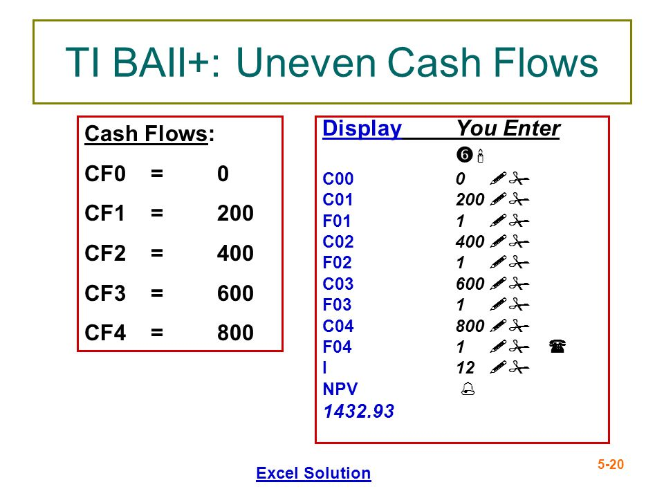 5-20 TI BAII+: Uneven Cash Flows DisplayYou Enter ' C000 !# C01200 !# F011 !# C02400 !# F021 !# C03600 !# F031 !# C04800 !# F041 !# ( I12 !# NPV % 143