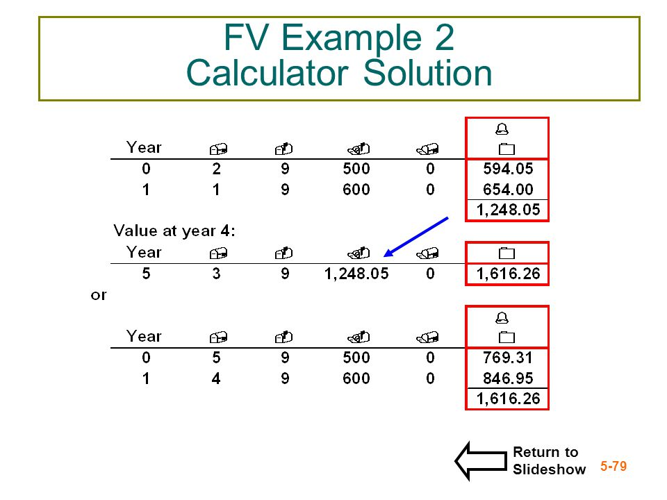 5-79 FV Example 2 Calculator Solution Return to Slideshow