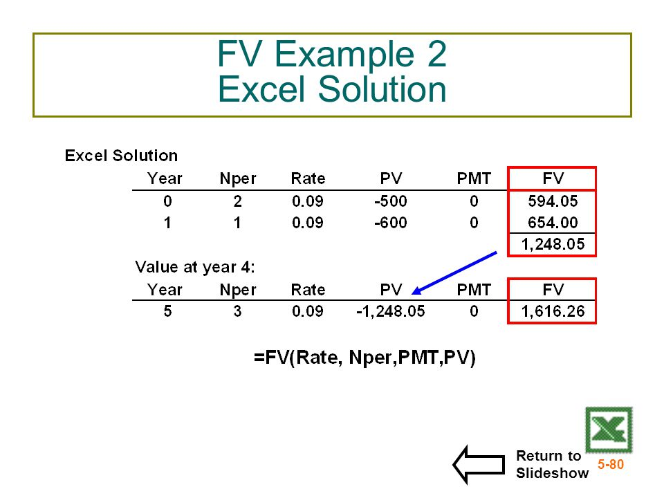 5-80 FV Example 2 Excel Solution Return to Slideshow