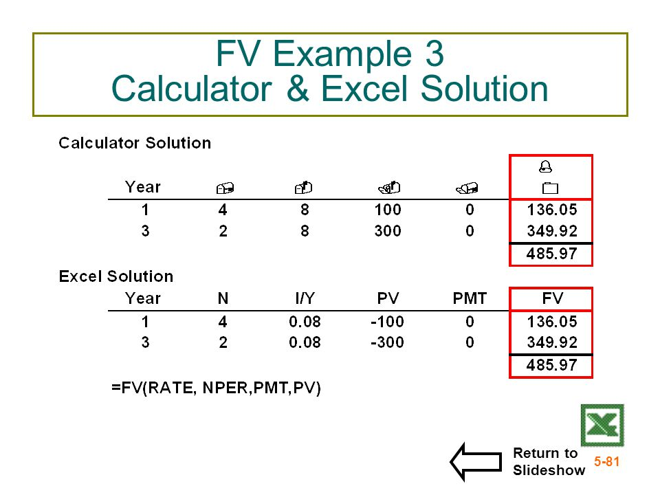 5-81 FV Example 3 Calculator & Excel Solution Return to Slideshow