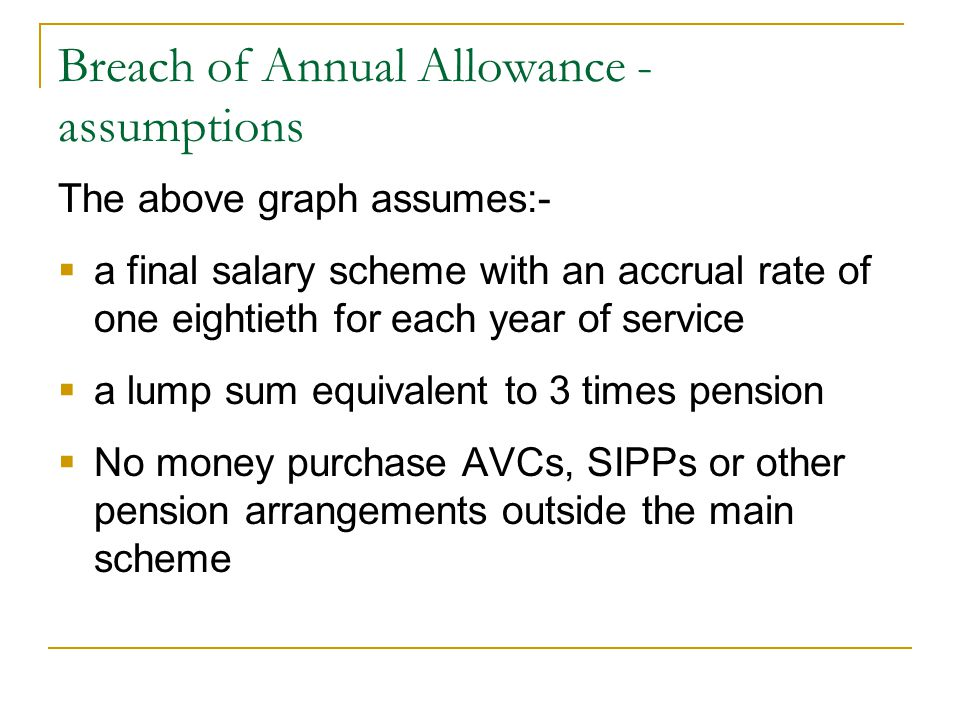 Breach of Annual Allowance - assumptions The above graph assumes:- a final salary scheme with an accrual rate of one eightieth for each year of servic