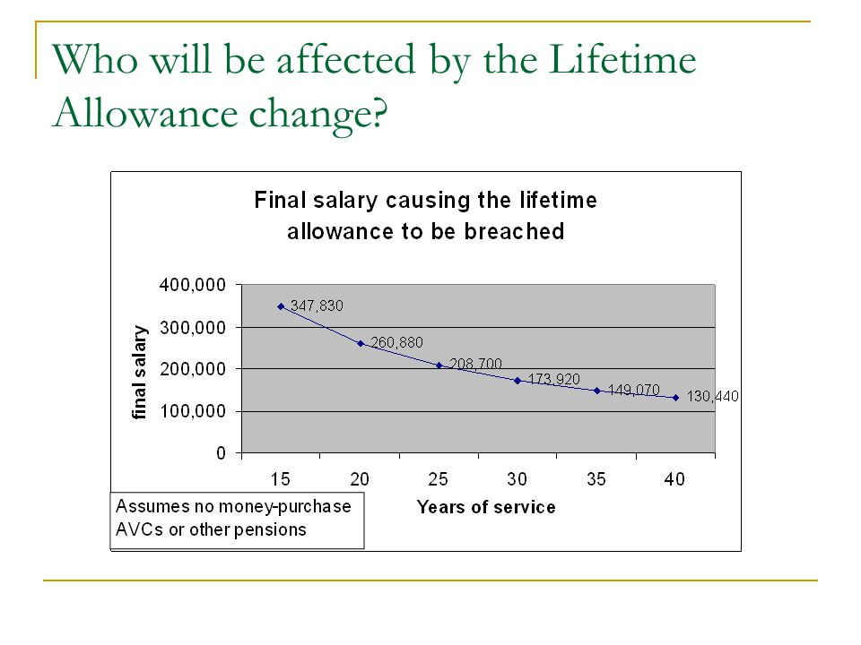 Who will be affected by the Lifetime Allowance change?