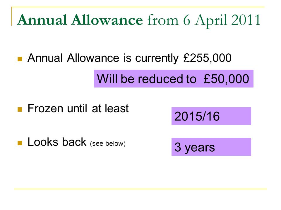 Annual Allowance from 6 April 2011 Annual Allowance is currently £255,000 Frozen until at least Looks back (see below) Will be reduced to £50,000 2015